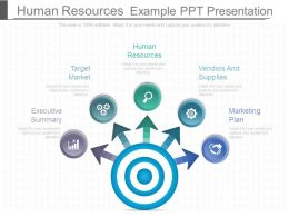Human Resources Example Ppt Presentation