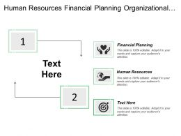 Human Resources Financial Planning Organizational Boundaries Chemical Manufacturing
