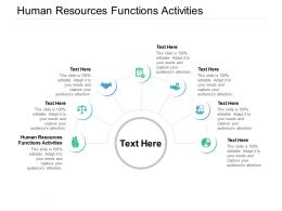 Human Resources Functions Activities Ppt Powerpoint Presentation Portfolio Backgrounds Cpb