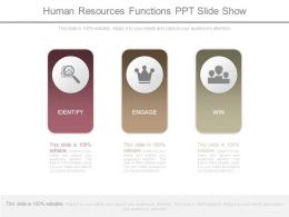 Human Resources Functions Ppt Slide Show