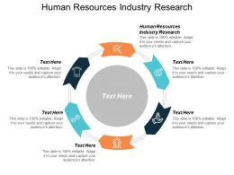 Human Resources Industry Research Ppt Powerpoint Presentation Slides Maker Cpb