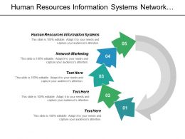 Human Resources Information Systems Network Marketing E Commerce Model Cpb