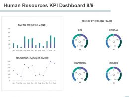 Human Resources KPI Dashboard Holiday Powerpoint Presentation Graphic Images