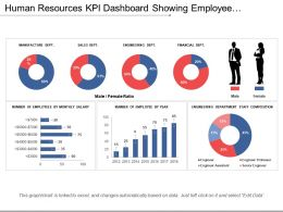 Human Resources Kpi Dashboard Showing Employee Number By Salary Staff Composition