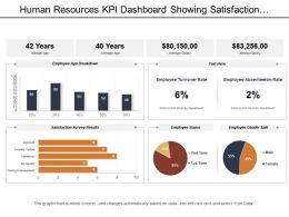 Human Resources Kpi Dashboard Showing Satisfaction Survey Result Age Breakdown
