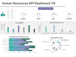 Human Resources KPI Dashboard Vacation Ppt Powerpoint Presentation