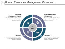 Human Resources Management Customer Management System Outbound Logistics Cpb