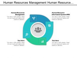 Human Resources Management Human Resource Information System Hris Cpb