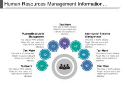 Human Resources Management Information Systems Management International Business Cpb