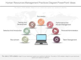 Human Resources Management Practices Diagram Powerpoint Ideas