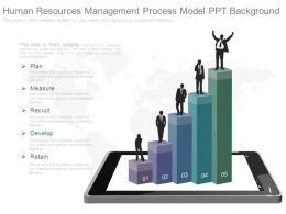 Human Resources Management Process Model Ppt Background