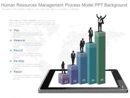 human_resources_management_process_model_ppt_background_Slide01