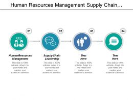 Human Resources Management Supply Chain Leadership Brand Management Training Cpb
