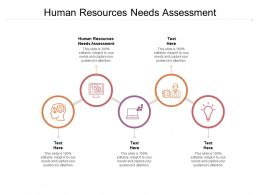 Human Resources Needs Assessment Ppt Powerpoint Presentation Icon Mockup Cpb
