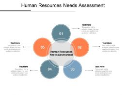 Human Resources Needs Assessment Ppt Powerpoint Presentation Model Cpb