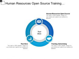 Human Resources Open Source Training Advertising Effective Communication Cpb