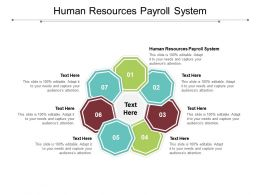 Human Resources Payroll System Ppt Powerpoint Presentation Layouts Model Cpb