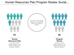 Human Resources Plan Program Review Social Media Culture