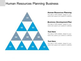 Human Resources Planning Business Development Plan Business Development Cpb