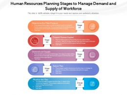 Human Resources Planning Stages To Manage Demand And Supply Of Workforce