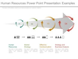 Human Resources Power Point Presentation Examples