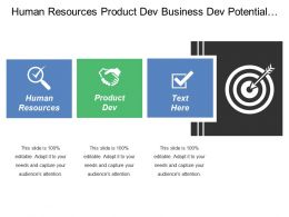 Human Resources Product Dev Business Dev Potential Strengths