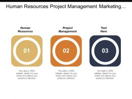 Human Resources Project Management Marketing Intelligence Behaviour Management Cpb