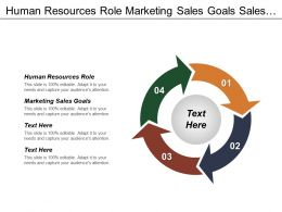 Human Resources Role Marketing Sales Goals Sales Strategy