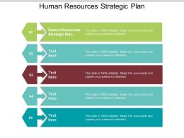 Human Resources Strategic Plan Ppt Powerpoint Presentation File Example Topics Cpb