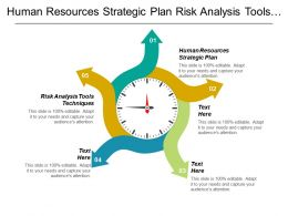 Human Resources Strategic Plan Risk Analysis Tools Techniques Cpb