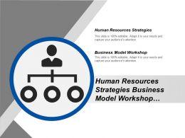 Human Resources Strategies Business Model Workshop Enterprise Multichannel Cpb