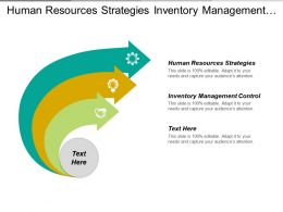 Human Resources Strategies Inventory Management Control Human Resources Strategic Planning Cpb