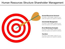 Human Resources Structure Shareholder Management Rural Marketing Strategies Cpb