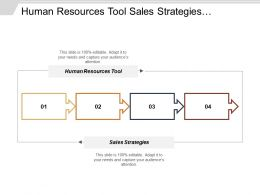 Human Resources Tool Sales Strategies Employees Performance Evaluation