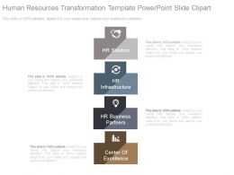 Human Resources Transformation Template Powerpoint Slide Clipart