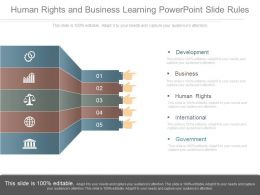 Human Rights And Business Learning Powerpoint Slide Rules