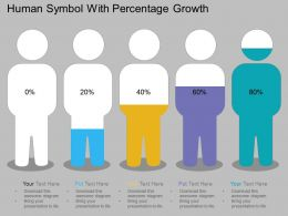 Human Symbol With Percentage Growth Flat Powerpoint Design