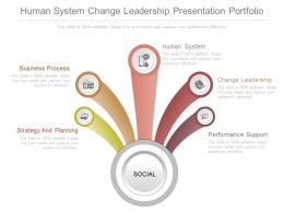 Human System Change Leadership Presentation Portfolio