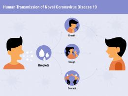 Human Transmission Of Novel Coronavirus Disease 19 Contact Ppt Powerpoint Presentation Ideas Visual Aids