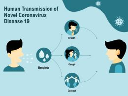 Human Transmission Of Novel Coronavirus Disease 19