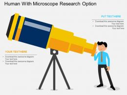Human With Microscope Research Option Flat Powerpoint Design