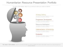 Humanitarian Resource Presentation Portfolio