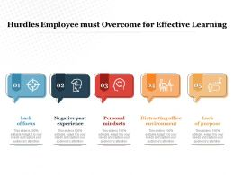 Hurdles Employee Must Overcome For Effective Learning