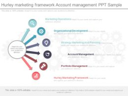 Hurley Marketing Framework Account Management Ppt Sample
