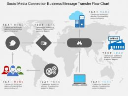 hw Social Media Connection Business Message Transfer Flow Chart Flat Powerpoint Design