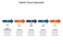 Hybrid Cloud Approach Ppt Powerpoint Presentation Layouts Background Cpb