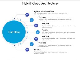 Hybrid Cloud Architecture Ppt Powerpoint Presentation File Guidelines Cpb