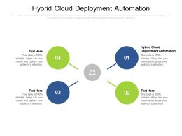 Hybrid Cloud Deployment Automation Ppt Powerpoint Presentation File Guidelines Cpb