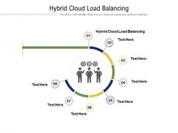 Hybrid Cloud Load Balancing Ppt Powerpoint Presentation Inspiration Graphics Pictures Cpb