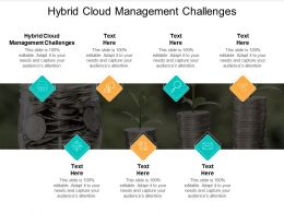 Hybrid Cloud Management Challenges Ppt Powerpoint Presentation Gallery Layout Cpb
